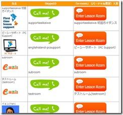 kidsislande-e-Roomログインページ