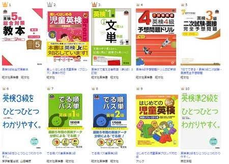 英検対策本楽天Booksランキング