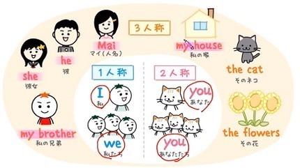 【新興出版社】 ホントにわかる 中1英語