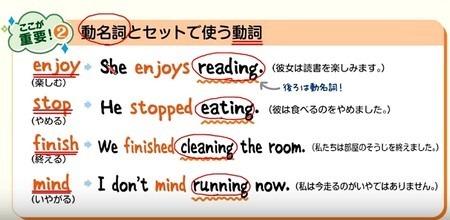 動名詞の使い方