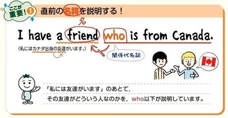 関係代名詞の解説動画