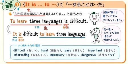 不定詞 (to+動詞の原形)を使ったIt is ~ to ~