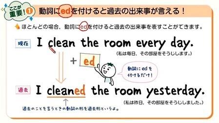 中1英語の過去の文