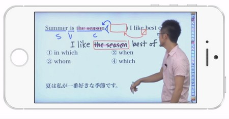 GENIUS動画英文法2700動画解説