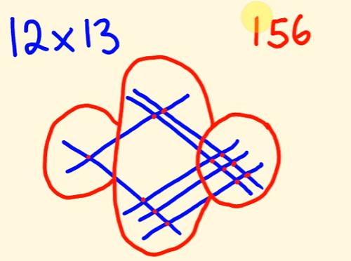 2桁×2桁の計算