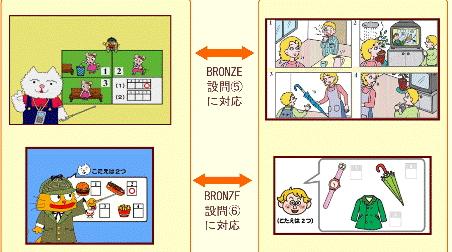 英検Jr向けに楽しくリスニングトレーニング