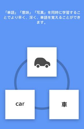 写真で覚える英単語フラッシュカードアプリ